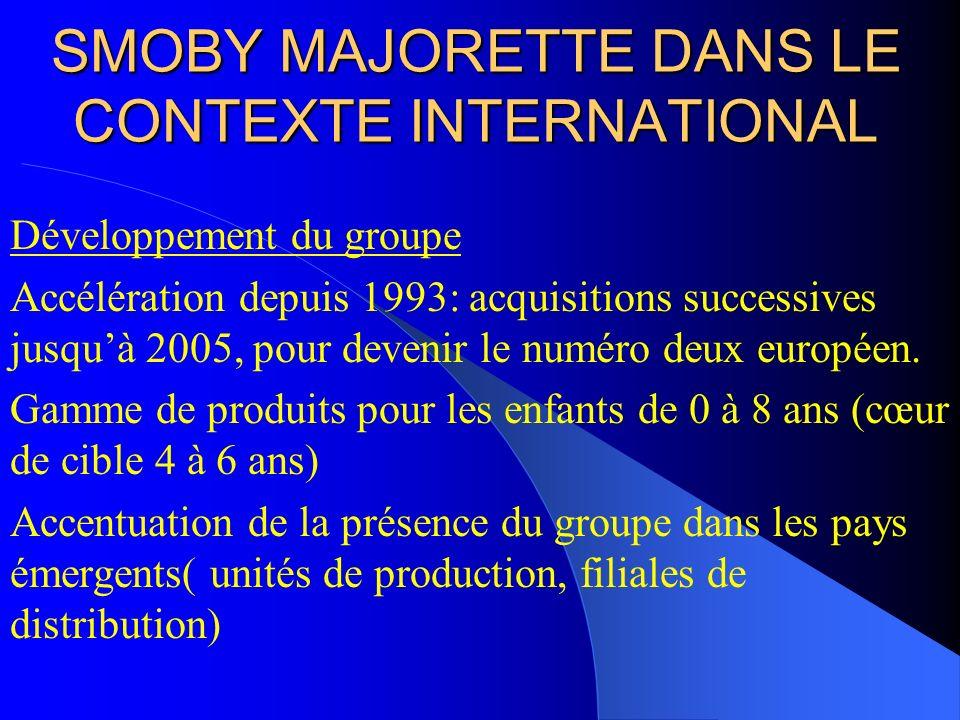 SMOBY MAJORETTE DANS LE CONTEXTE INTERNATIONAL Développement du groupe Accélération depuis 1993: acquisitions successives jusquà 2005, pour devenir le