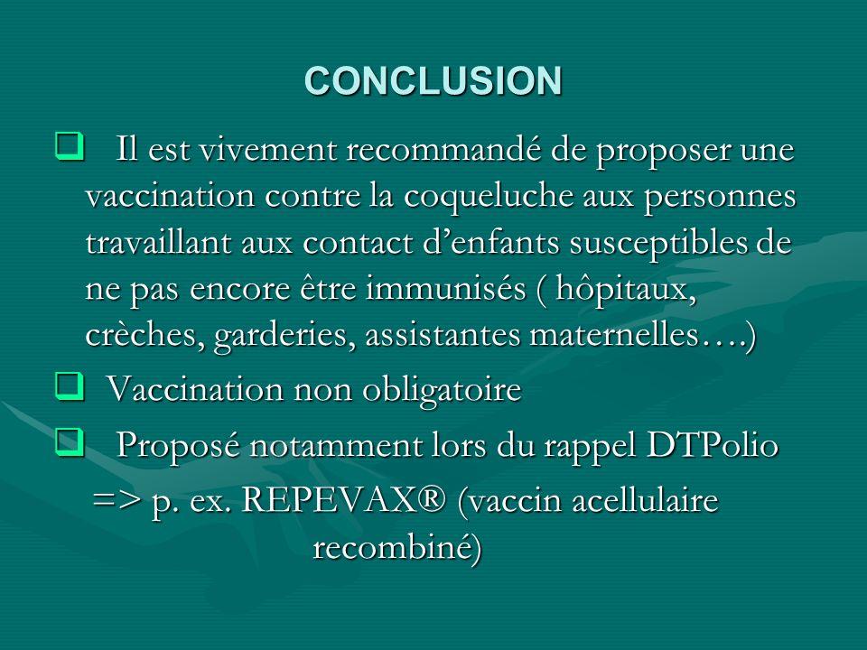 CONCLUSION Il est vivement recommandé de proposer une vaccination contre la coqueluche aux personnes travaillant aux contact denfants susceptibles de
