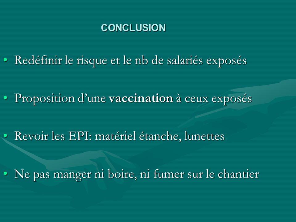 CONCLUSION Redéfinir le risque et le nb de salariés exposésRedéfinir le risque et le nb de salariés exposés Proposition dune vaccination à ceux exposé