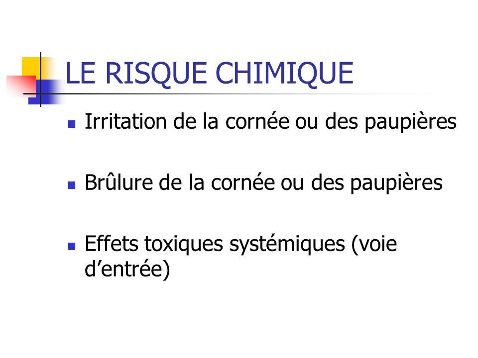 LE RISQUE CHIMIQUE Irritation de la cornée ou des paupières Brûlure de la cornée ou des paupières Effets toxiques systémiques (voie dentrée)