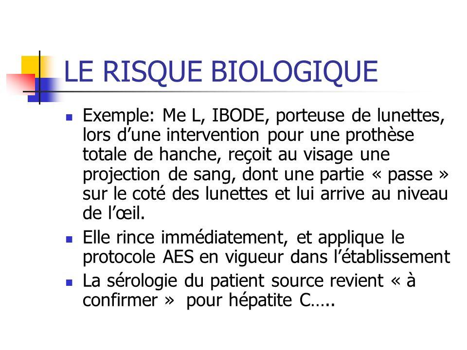 LE RISQUE BIOLOGIQUE Exemple: Me L, IBODE, porteuse de lunettes, lors dune intervention pour une prothèse totale de hanche, reçoit au visage une proje