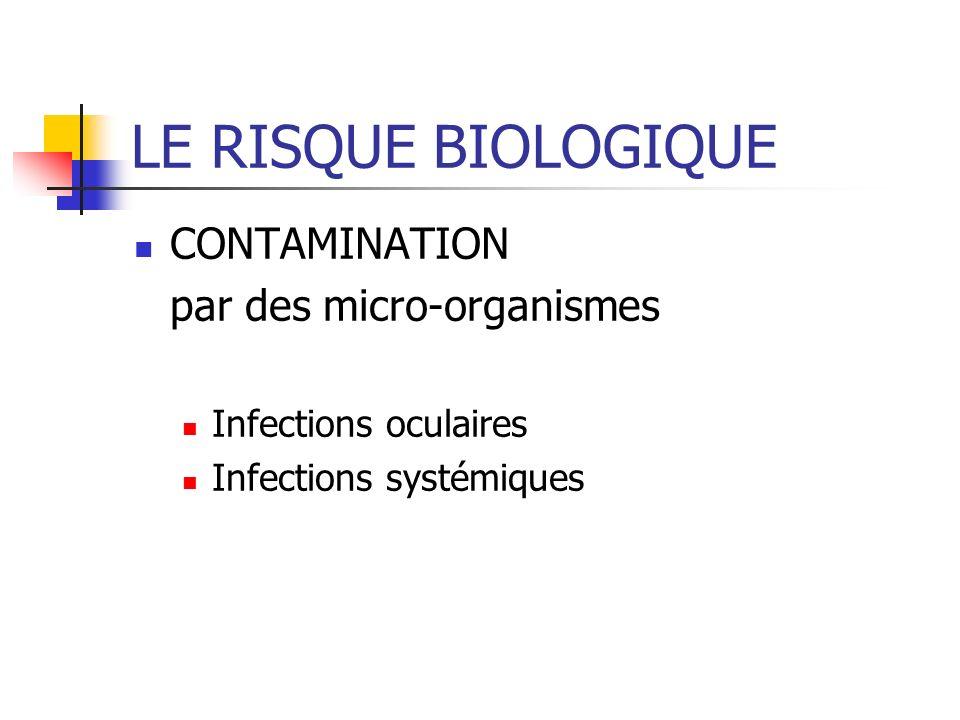 LE RISQUE BIOLOGIQUE CONTAMINATION par des micro-organismes Infections oculaires Infections systémiques