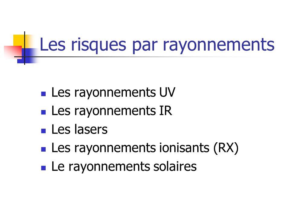 Les risques par rayonnements Les rayonnements UV Les rayonnements IR Les lasers Les rayonnements ionisants (RX) Le rayonnements solaires