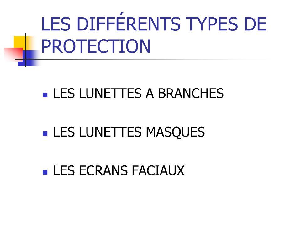 LES DIFFÉRENTS TYPES DE PROTECTION LES LUNETTES A BRANCHES LES LUNETTES MASQUES LES ECRANS FACIAUX