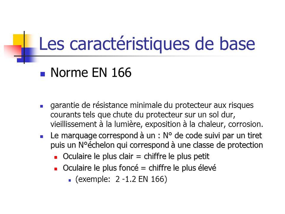 Les caractéristiques de base Norme EN 166 garantie de résistance minimale du protecteur aux risques courants tels que chute du protecteur sur un sol d