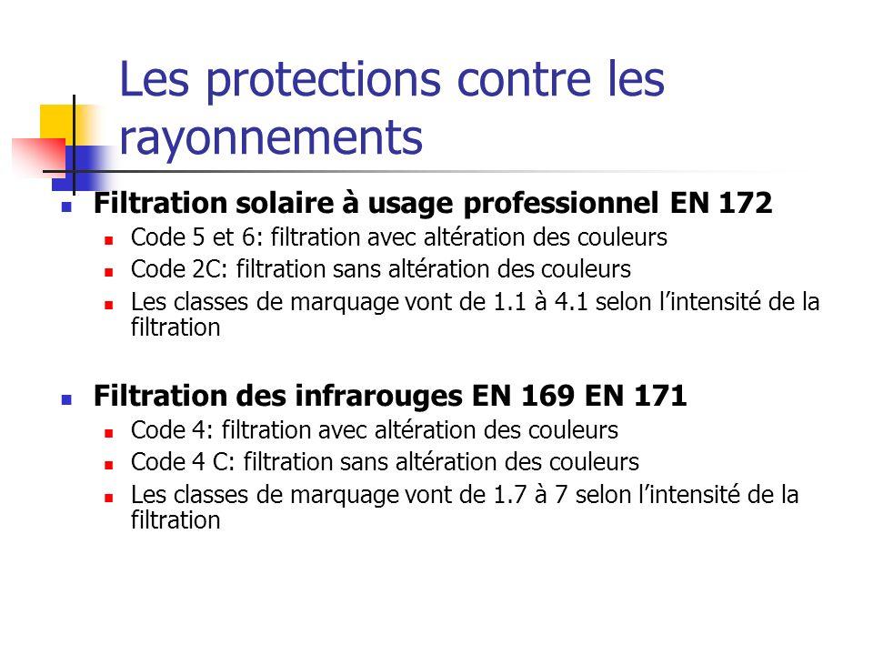Les protections contre les rayonnements Filtration solaire à usage professionnel EN 172 Code 5 et 6: filtration avec altération des couleurs Code 2C: