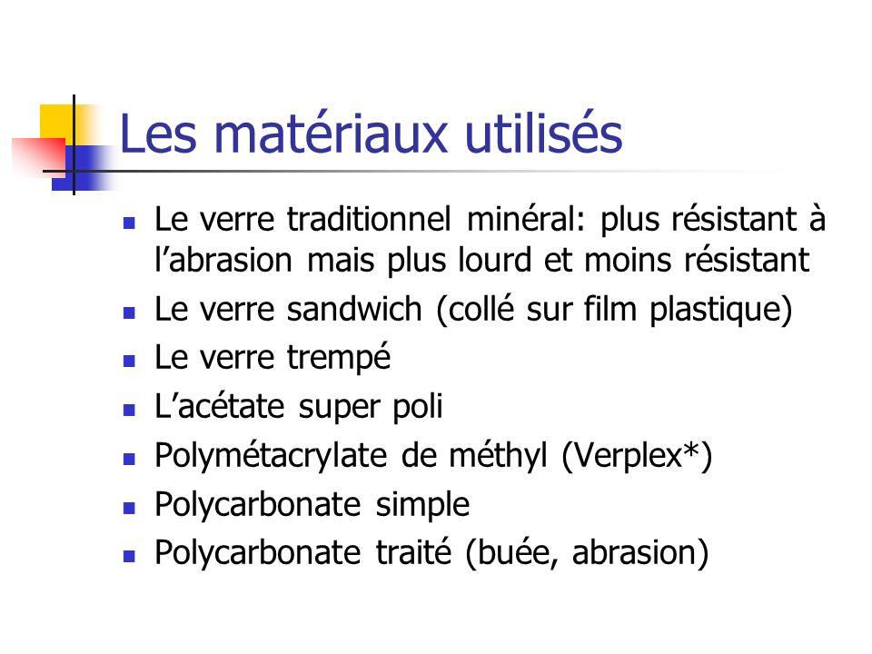 Les matériaux utilisés Le verre traditionnel minéral: plus résistant à labrasion mais plus lourd et moins résistant Le verre sandwich (collé sur film