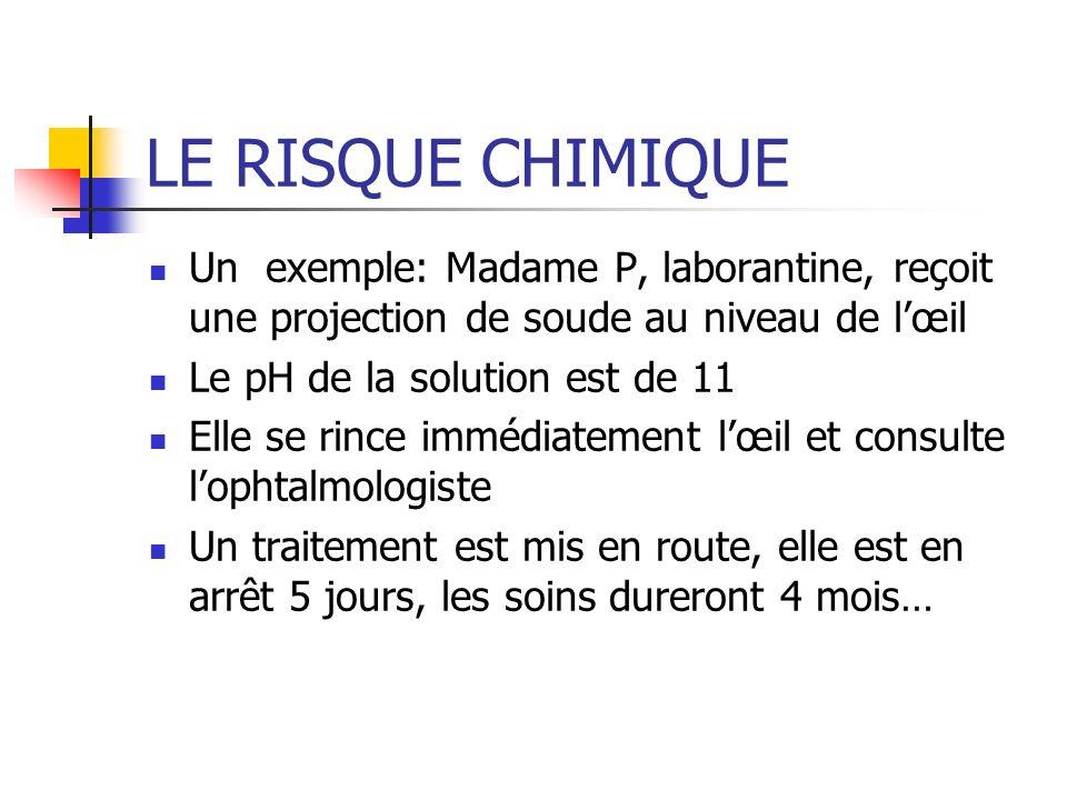 LE RISQUE CHIMIQUE Un exemple: Madame P, laborantine, reçoit une projection de soude au niveau de lœil Le pH de la solution est de 11 Elle se rince im