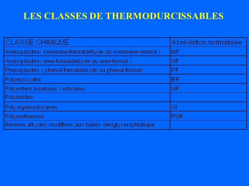LES CLASSES DE THERMODURCISSABLES