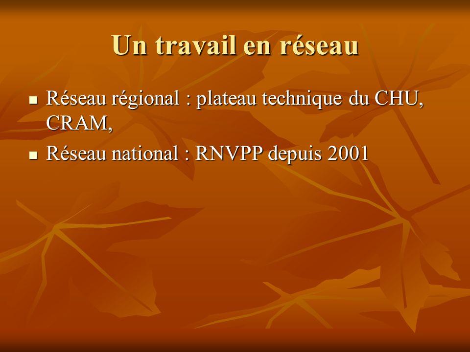 Un travail en réseau Réseau régional : plateau technique du CHU, CRAM, Réseau régional : plateau technique du CHU, CRAM, Réseau national : RNVPP depui