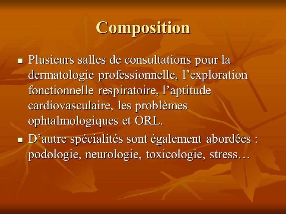 Composition Plusieurs salles de consultations pour la dermatologie professionnelle, lexploration fonctionnelle respiratoire, laptitude cardiovasculair