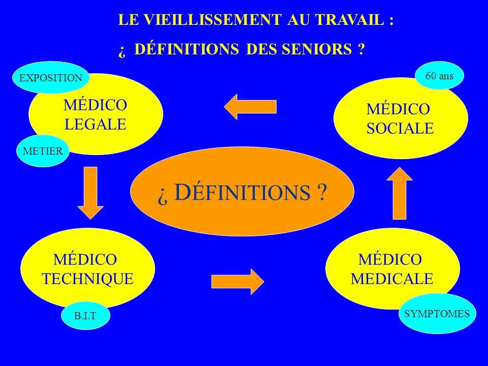 LE VIEILLISSEMENT AU TRAVAIL : ¿ DÉFINITIONS DES SENIORS ? LES DEFI NITIO NS ¿ D ÉFINITIONS ? MÉDICO LEGALE MÉDICO TECHNIQUE MÉDICO SOCIALE MÉDICO MED