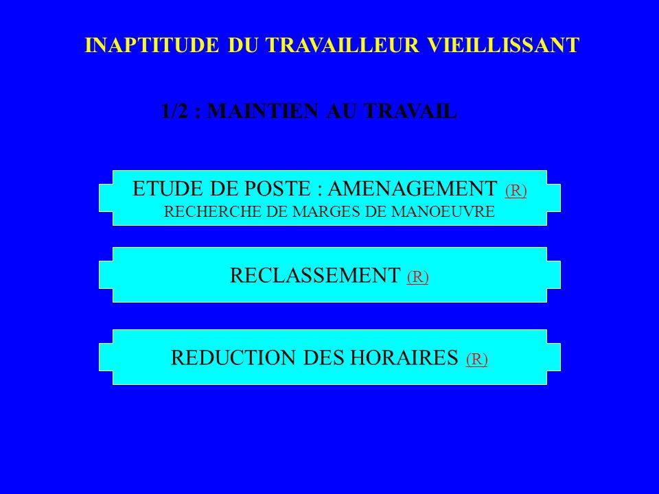 INAPTITUDE DU TRAVAILLEUR VIEILLISSANT INAP TITU DE_1 1/2 : MAINTIEN AU TRAVAIL ETUDE DE POSTE : AMENAGEMENT (R) (R) RECHERCHE DE MARGES DE MANOEUVRE RECLASSEMENT (R) (R) REDUCTION DES HORAIRES (R) (R)