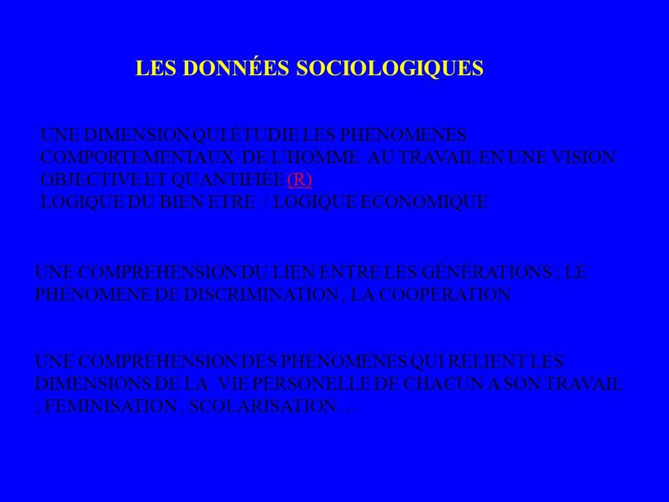 LES DONNÉES SOCIOLOGIQUES UNE DIMENSION QUI ÉTUDIE LES PHÉNOMENES COMPORTEMENTAUX DE LHOMME AU TRAVAIL EN UNE VISION OBJECTIVE ET QUANTIFIÉE (R) LOGIQUE DU BIEN ETRE / LOGIQUE ECONOMIQUE(R) UNE COMPREHENSION DU LIEN ENTRE LES GÉNÉRATIONS ; LE PHÉNOMENE DE DISCRIMINATION, LA COOPERATION UNE COMPRÉHENSION DES PHÉNOMENES QUI RELIENT LES DIMENSIONS DE LA VIE PERSONELLE DE CHACUN A SON TRAVAIL ; FEMINISATION, SCOLARISATION … LES DONNEES SOCIOLOG IQUES