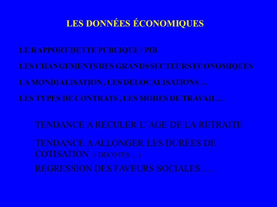 LES DONNÉES ÉCONOMIQUES LE RAPPORT DETTE PUBLIQUE / PIB TENDANCE A RECULER L AGE DE LA RETRAITE TENDANCE A ALLONGER LES DURÉES DE COTISATION ( DÉCOTES
