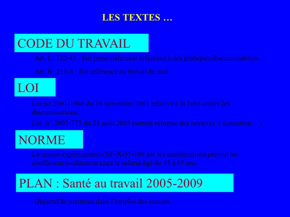 LES TEXTES … TEXTES CODE DU TRAVAIL Art. L. 122-45 : fait principalement référence à des pratiques discriminatives. Art. R. 213-8 : fait référence au