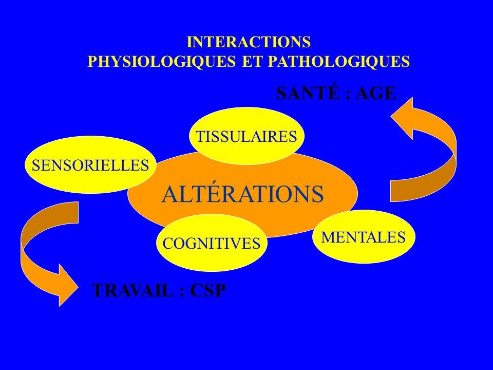 INTERACTIONS PHYSIOLOGIQUES ET PATHOLOGIQUES ALTÉRATIONS TISSULAIRES PHYSIO LOGIE TRAVAIL : CSP SANTÉ : AGE SENSORIELLES COGNITIVES MENTALES