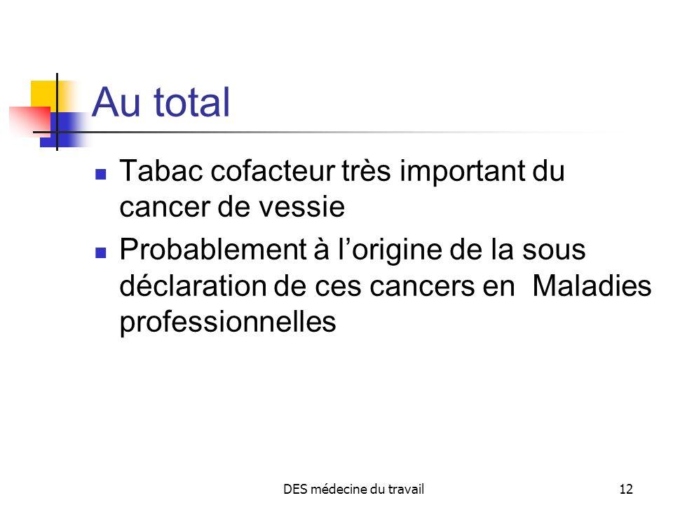 DES médecine du travail12 Au total Tabac cofacteur très important du cancer de vessie Probablement à lorigine de la sous déclaration de ces cancers en