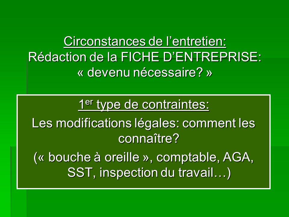1 er type de contraintes: Les modifications légales: comment les connaître.