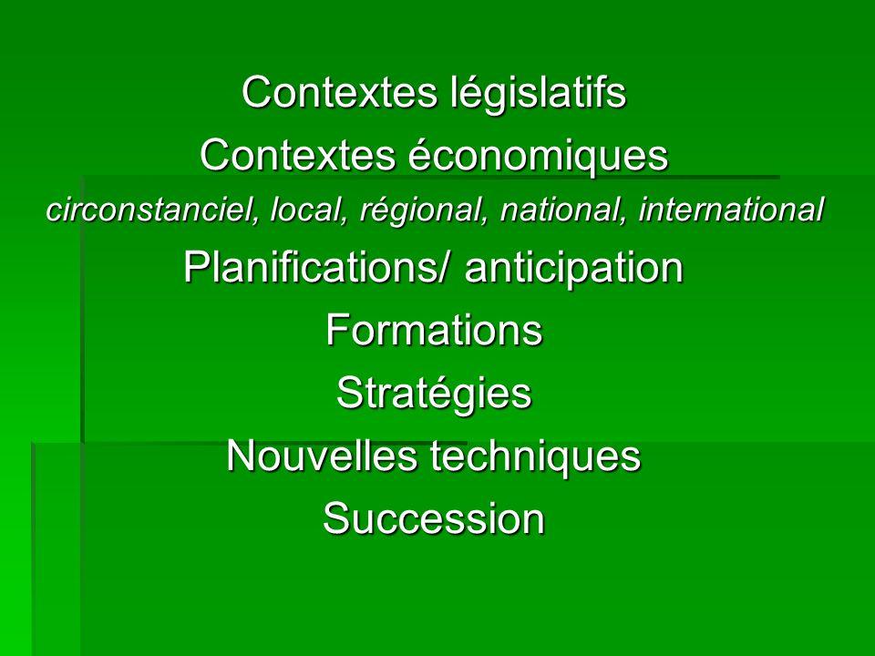 Contextes législatifs Contextes économiques circonstanciel, local, régional, national, international Planifications/ anticipation FormationsStratégies Nouvelles techniques Succession