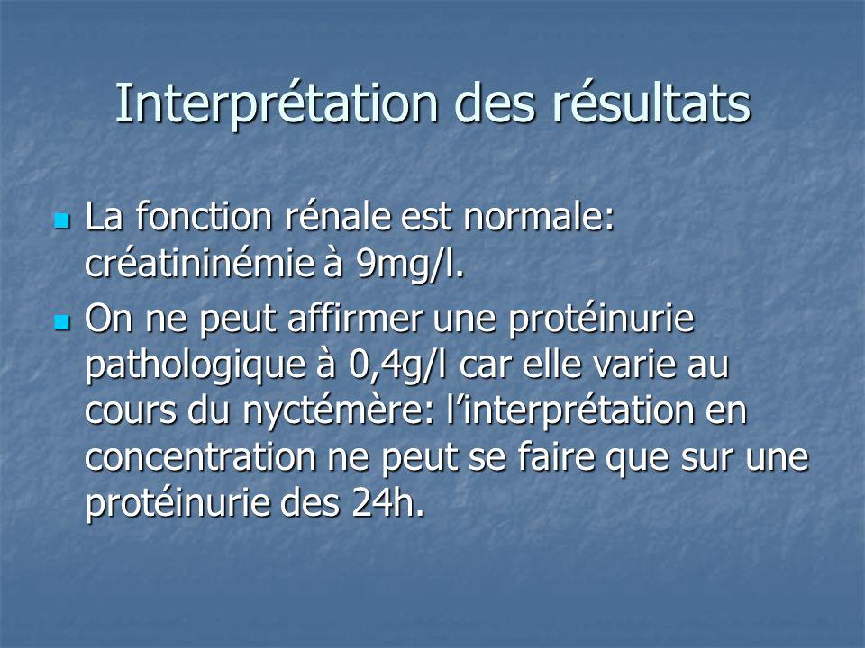 Interprétation des résultats La fonction rénale est normale: créatininémie à 9mg/l. La fonction rénale est normale: créatininémie à 9mg/l. On ne peut