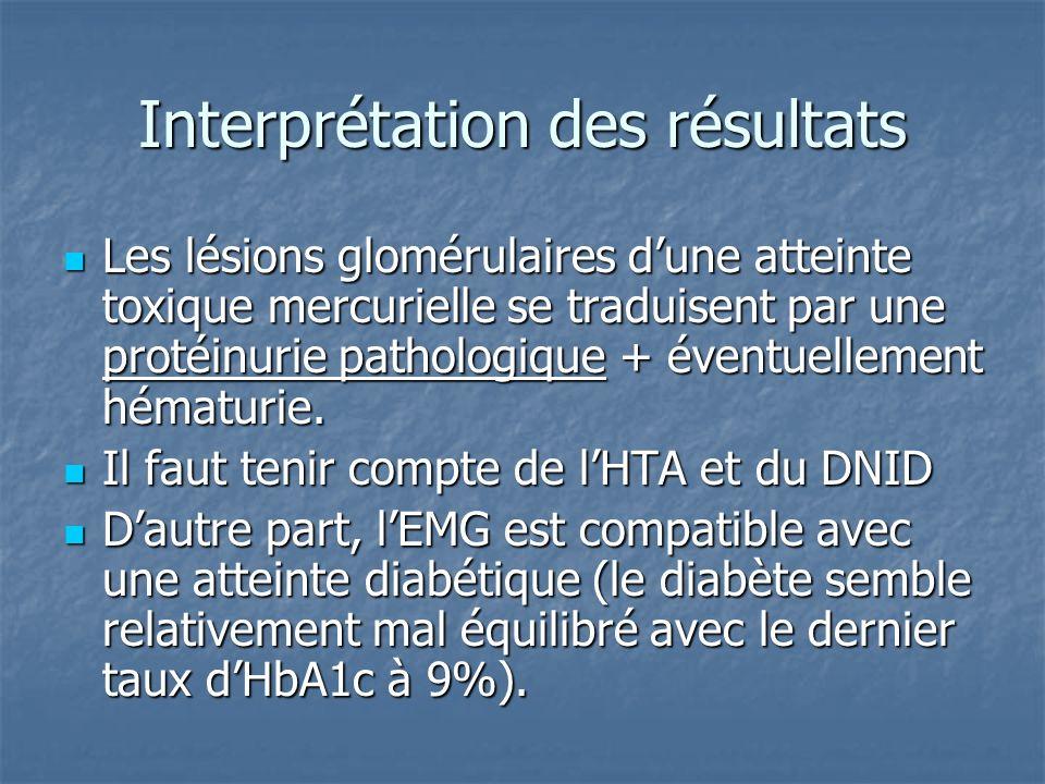 Interprétation des résultats Les lésions glomérulaires dune atteinte toxique mercurielle se traduisent par une protéinurie pathologique + éventuelleme