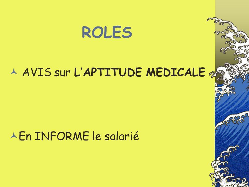 ROLES AVIS sur LAPTITUDE MEDICALE En INFORME le salarié