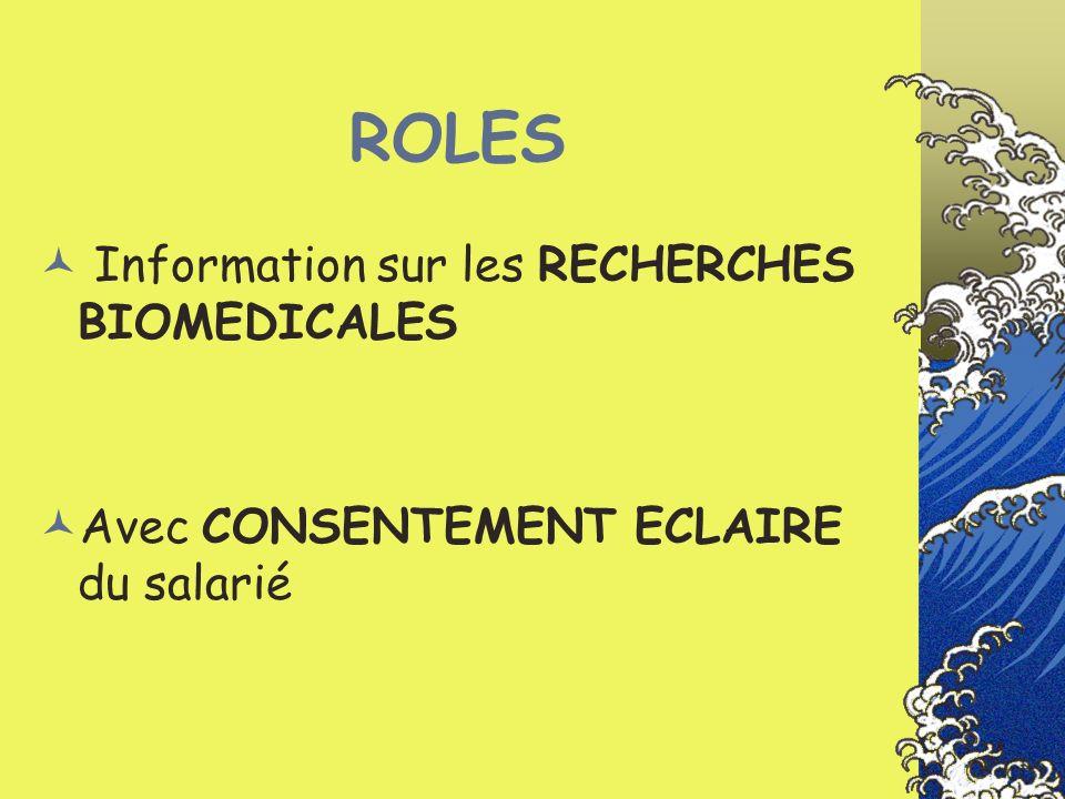 ROLES Information sur les RECHERCHES BIOMEDICALES Avec CONSENTEMENT ECLAIRE du salarié