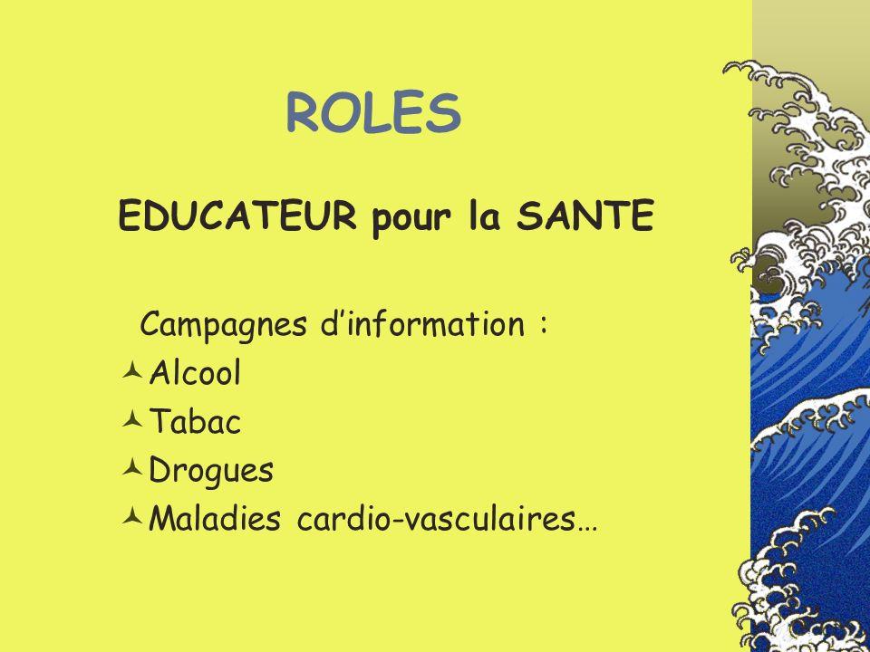 ROLES EDUCATEUR pour la SANTE Campagnes dinformation : Alcool Tabac Drogues Maladies cardio-vasculaires…