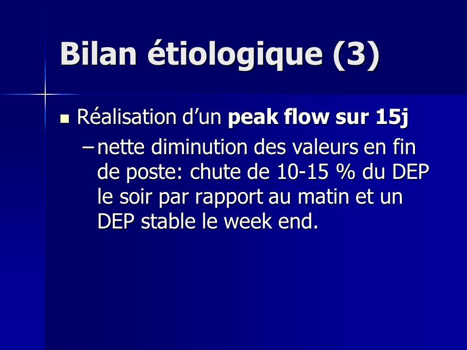 Bilan étiologique (3) Réalisation dun peak flow sur 15j Réalisation dun peak flow sur 15j –nette diminution des valeurs en fin de poste: chute de 10-1