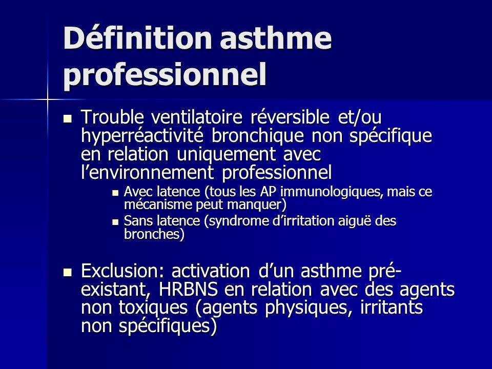 Définition asthme professionnel Trouble ventilatoire réversible et/ou hyperréactivité bronchique non spécifique en relation uniquement avec lenvironne