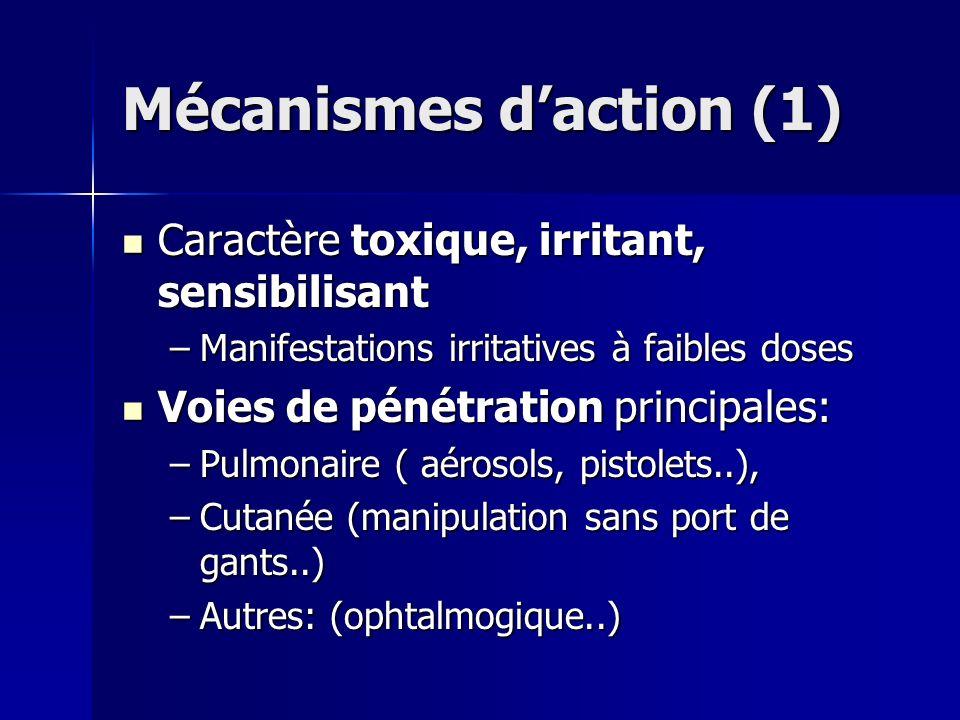Mécanismes daction (1) Caractère toxique, irritant, sensibilisant Caractère toxique, irritant, sensibilisant –Manifestations irritatives à faibles dos