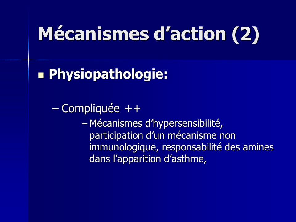 Mécanismes daction (2) Physiopathologie: Physiopathologie: –Compliquée ++ –Mécanismes dhypersensibilité, participation dun mécanisme non immunologique
