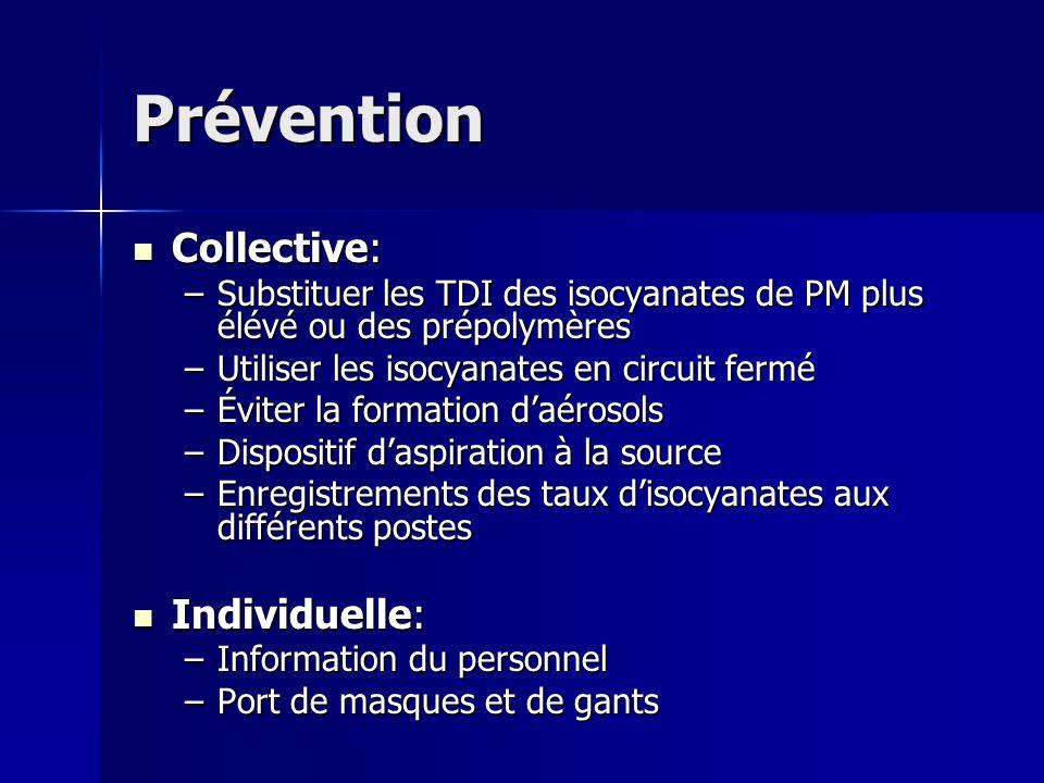 Prévention Collective: Collective: –Substituer les TDI des isocyanates de PM plus élévé ou des prépolymères –Utiliser les isocyanates en circuit fermé