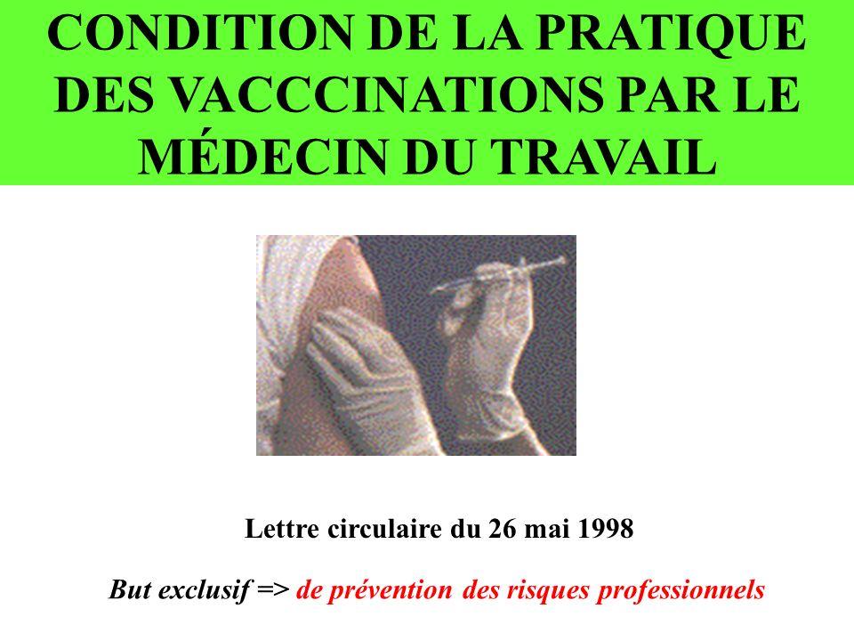 CONDITION DE LA PRATIQUE DES VACCCINATIONS PAR LE MÉDECIN DU TRAVAIL Lettre circulaire du 26 mai 1998 But exclusif => de prévention des risques professionnels