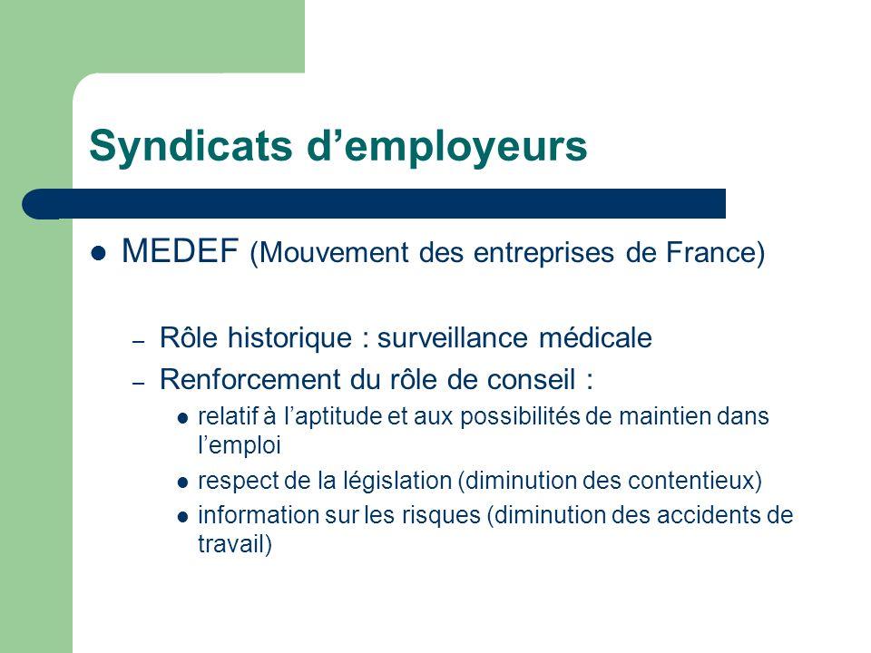 Syndicats demployeurs MEDEF (Mouvement des entreprises de France) – Rôle historique : surveillance médicale – Renforcement du rôle de conseil : relati