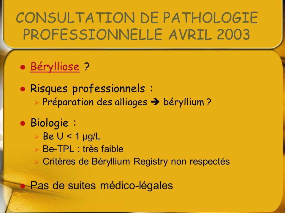 CONSULTATION DE PATHOLOGIE PROFESSIONNELLE AVRIL 2003 Bérylliose ? Bérylliose Risques professionnels : Préparation des alliages béryllium ? Biologie :