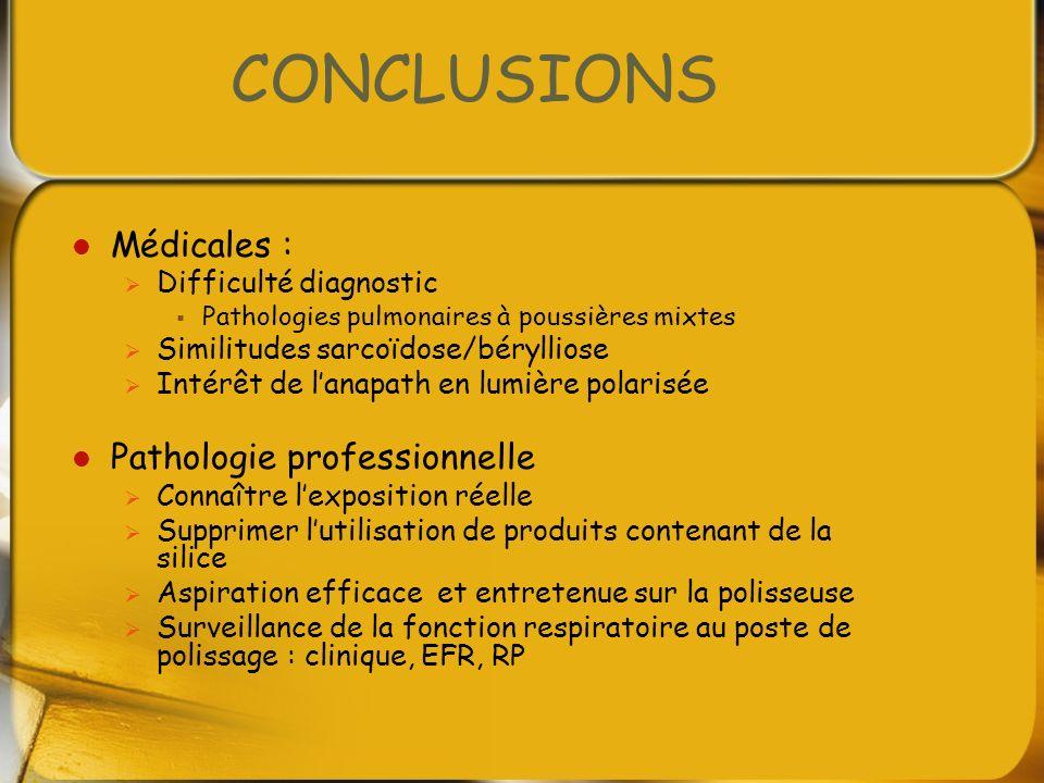 CONCLUSIONS Médicales : Difficulté diagnostic Pathologies pulmonaires à poussières mixtes Similitudes sarcoïdose/bérylliose Intérêt de lanapath en lum