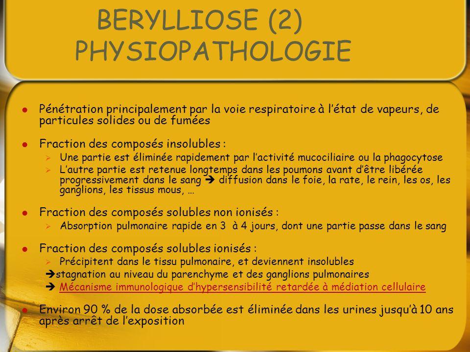BERYLLIOSE (2) PHYSIOPATHOLOGIE Pénétration principalement par la voie respiratoire à létat de vapeurs, de particules solides ou de fumées Fraction de