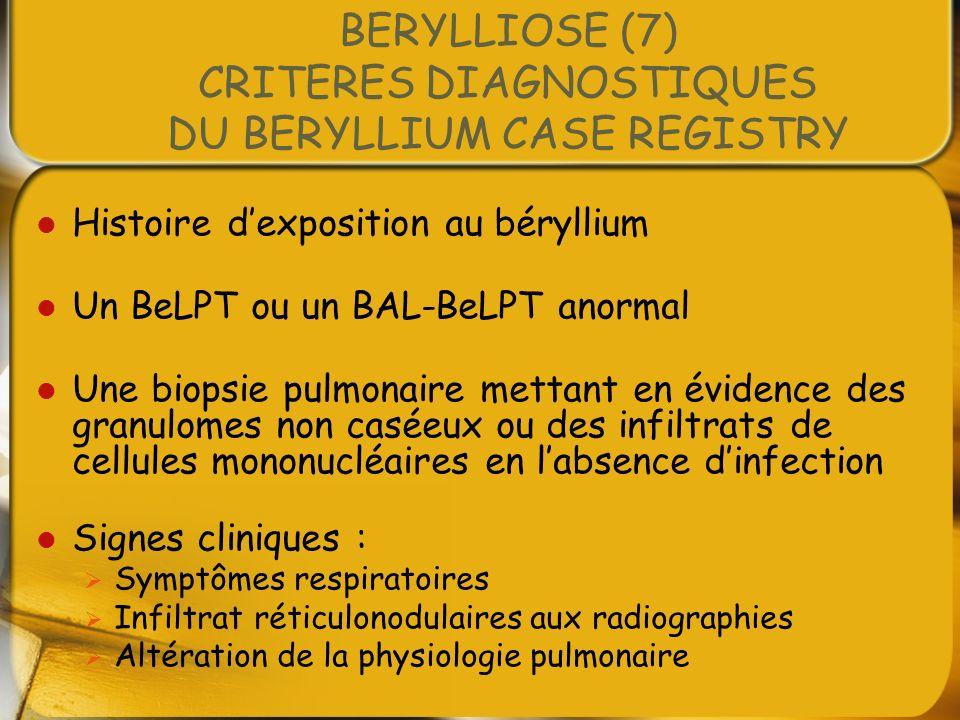 BERYLLIOSE (7) CRITERES DIAGNOSTIQUES DU BERYLLIUM CASE REGISTRY Histoire dexposition au béryllium Un BeLPT ou un BAL-BeLPT anormal Une biopsie pulmon