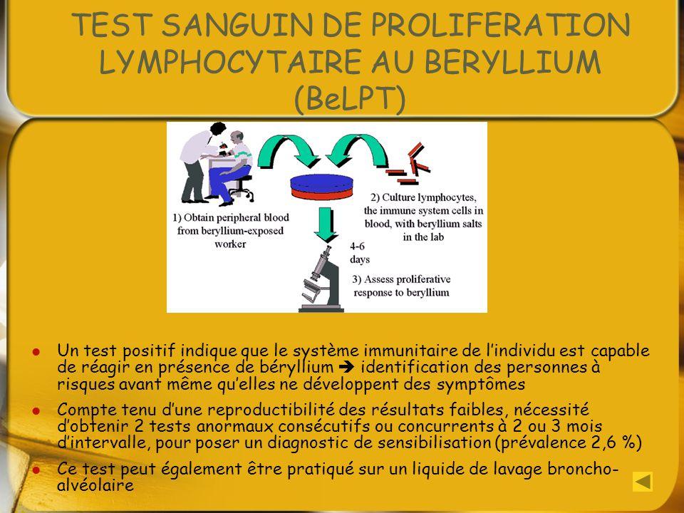 TEST SANGUIN DE PROLIFERATION LYMPHOCYTAIRE AU BERYLLIUM (BeLPT) Un test positif indique que le système immunitaire de lindividu est capable de réagir