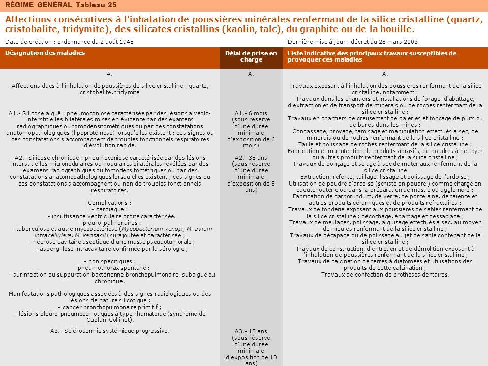 RÉGIME GÉNÉRAL Tableau 25 Affections consécutives à l'inhalation de poussières minérales renfermant de la silice cristalline (quartz, cristobalite, tr