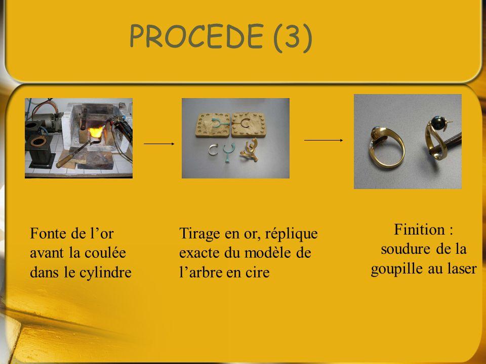 PROCEDE (3) Fonte de lor avant la coulée dans le cylindre Tirage en or, réplique exacte du modèle de larbre en cire Finition : soudure de la goupille