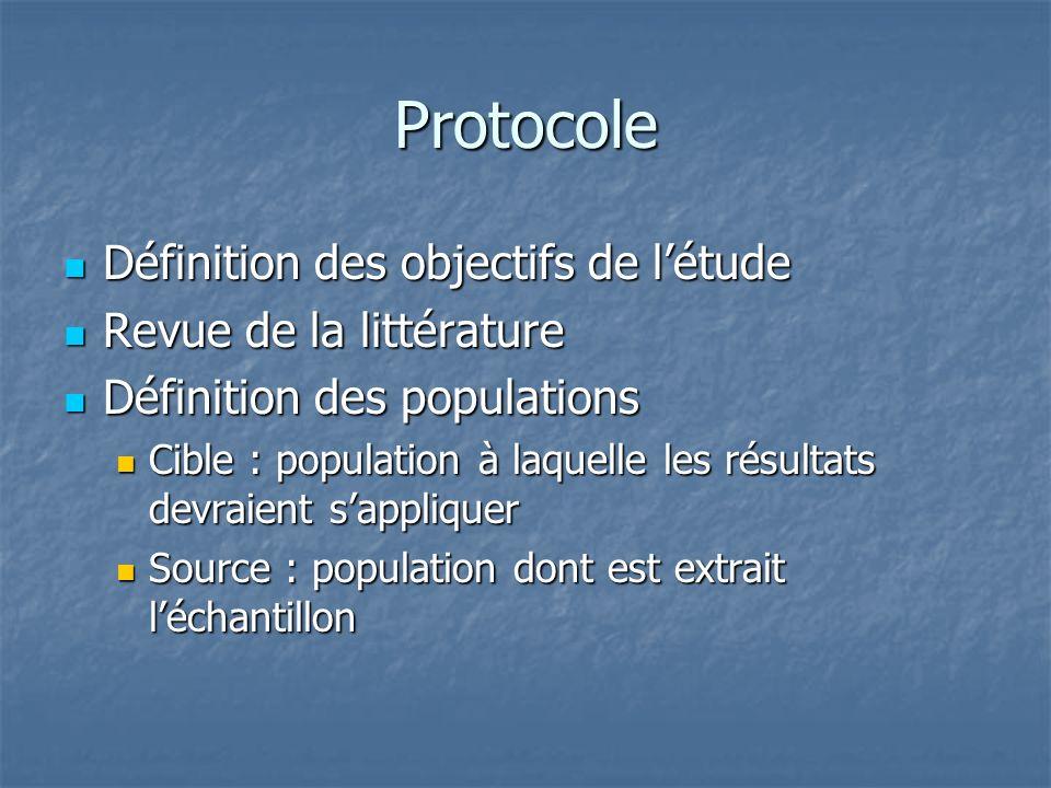 Protocole Définition des objectifs de létude Définition des objectifs de létude Revue de la littérature Revue de la littérature Définition des populat