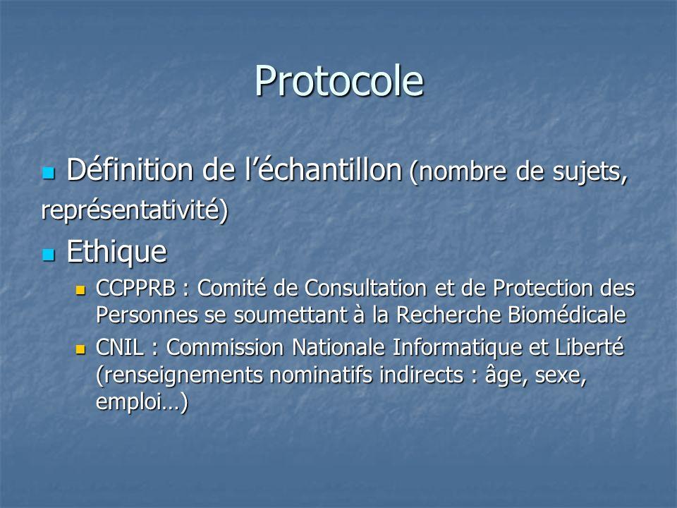 Protocole Définition de léchantillon (nombre de sujets, Définition de léchantillon (nombre de sujets,représentativité) Ethique Ethique CCPPRB : Comité