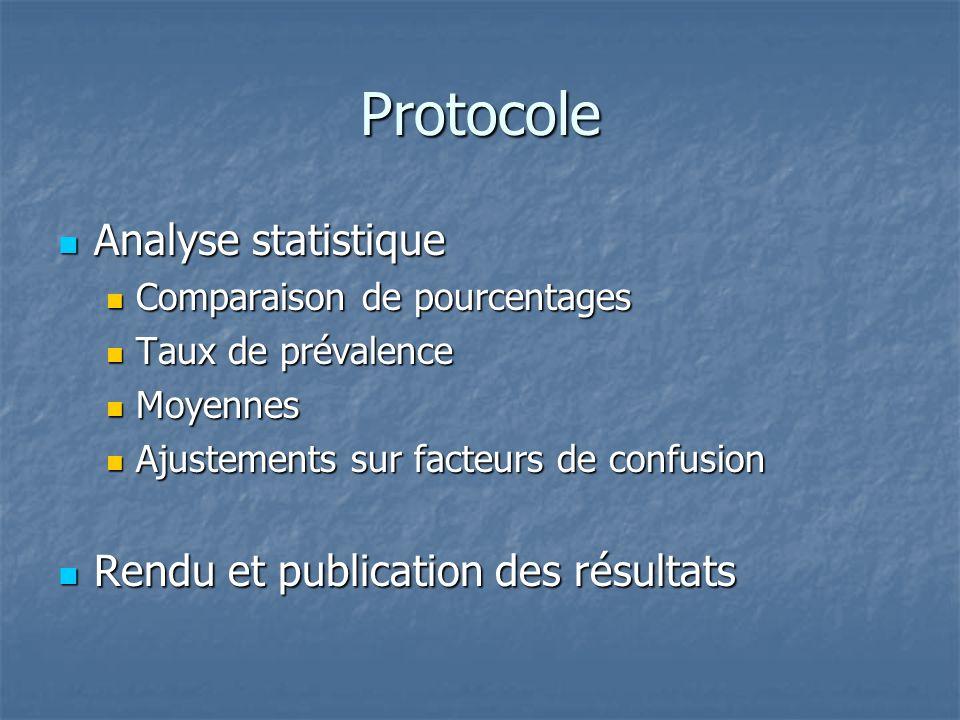 Protocole Analyse statistique Analyse statistique Comparaison de pourcentages Comparaison de pourcentages Taux de prévalence Taux de prévalence Moyenn