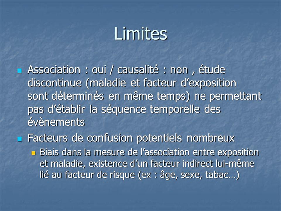 Limites Association : oui / causalité : non, étude discontinue (maladie et facteur dexposition sont déterminés en même temps) ne permettant pas détabl