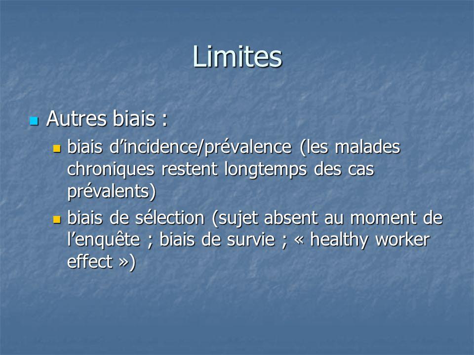 Limites Autres biais : Autres biais : biais dincidence/prévalence (les malades chroniques restent longtemps des cas prévalents) biais dincidence/préva