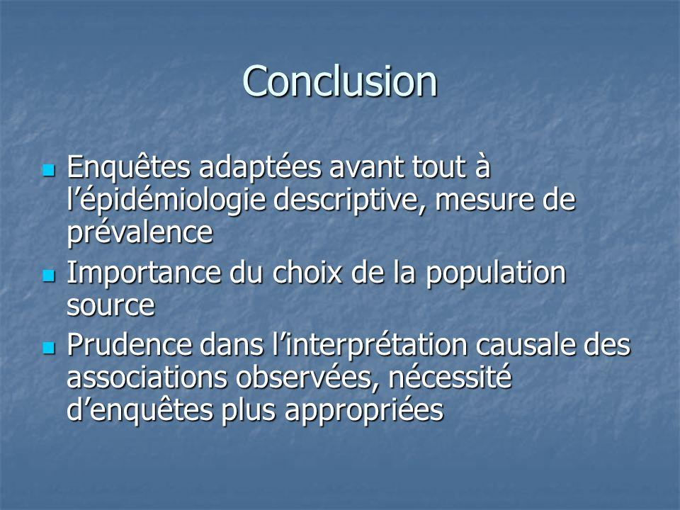 Conclusion Enquêtes adaptées avant tout à lépidémiologie descriptive, mesure de prévalence Enquêtes adaptées avant tout à lépidémiologie descriptive,