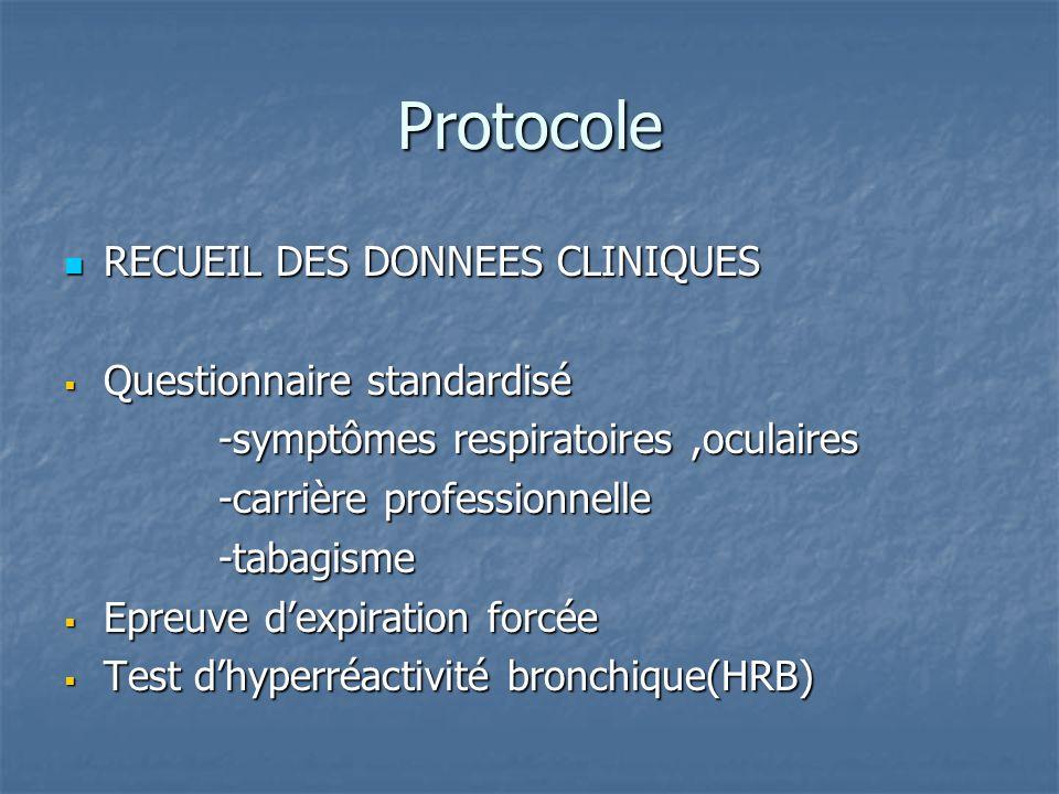 Protocole RECUEIL DES DONNEES CLINIQUES RECUEIL DES DONNEES CLINIQUES Questionnaire standardisé Questionnaire standardisé -symptômes respiratoires,ocu